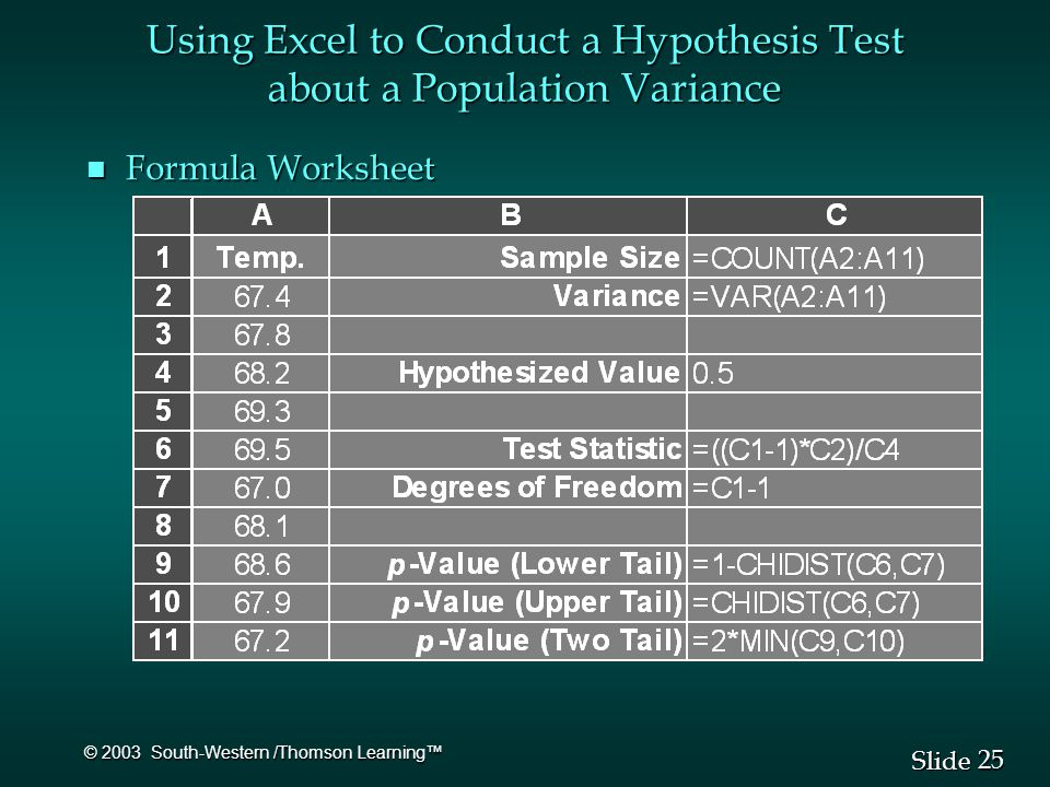 25 Slide © 2003 South-Western /Thomson Learning™ Using Excel to Conduct a Hypothesis Test about a Population Variance n Formula Worksheet