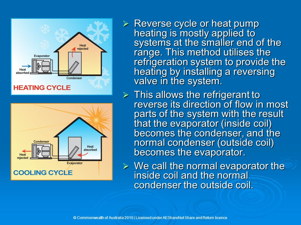  Reverse cycle or heat pump heating is mostly applied to systems at the smaller end of the range. This method utilises the refrigeration system to pr