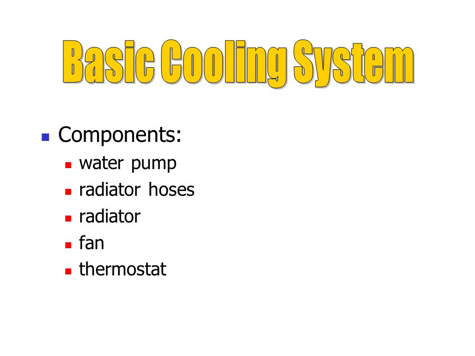 Components: water pump radiator hoses radiator fan thermostat