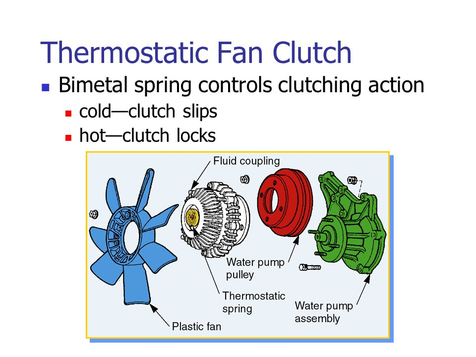 Thermostatic Fan Clutch Bimetal spring controls clutching action cold—clutch slips hot—clutch locks