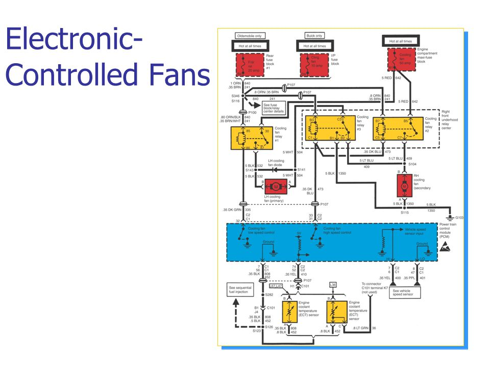 Electronic- Controlled Fans