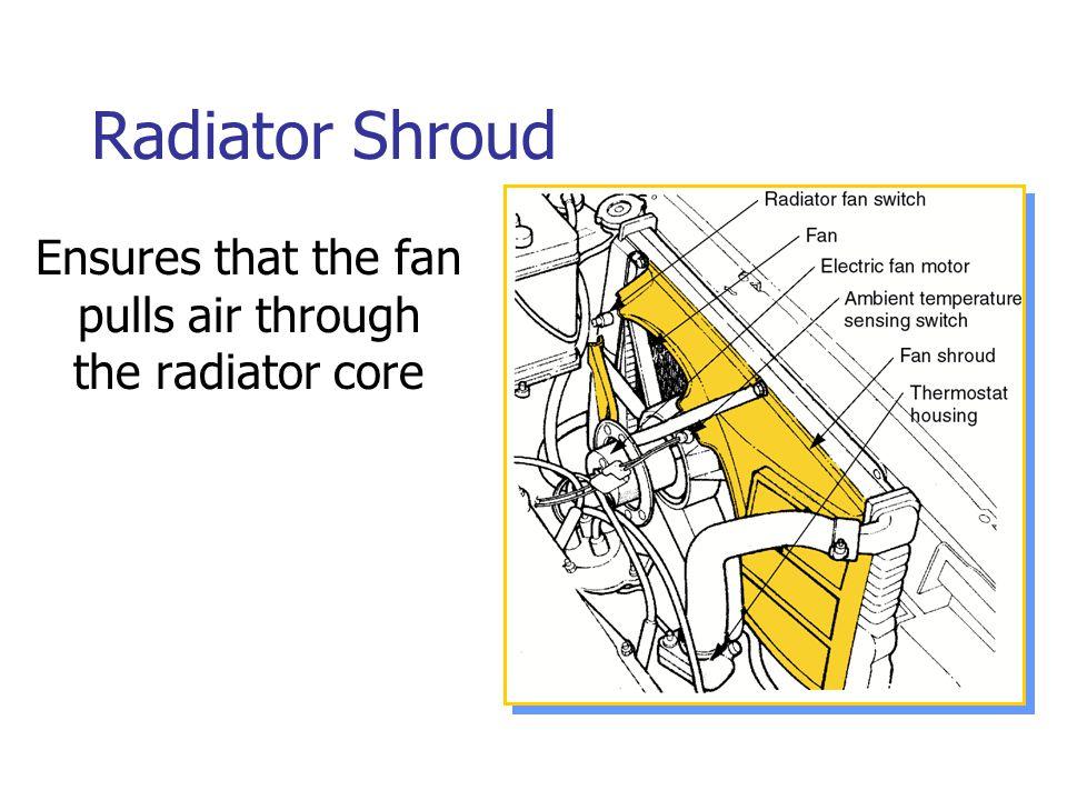 Radiator Shroud Ensures that the fan pulls air through the radiator core