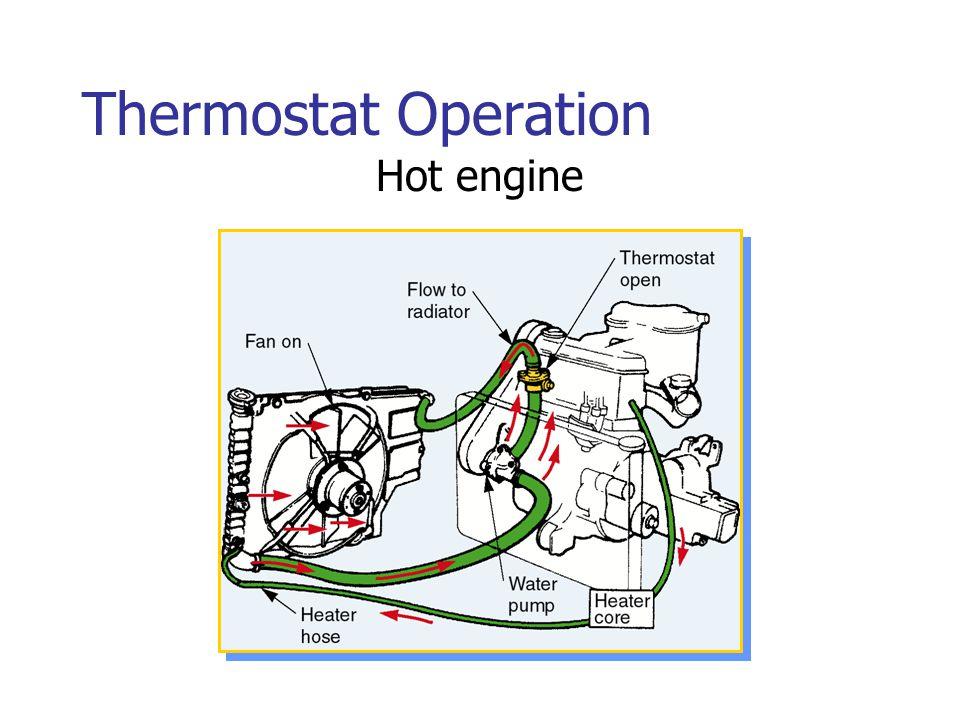 Thermostat Operation Hot engine