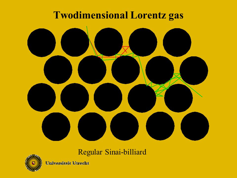 Twodimensional Lorentz gas Regular Sinai-billiard