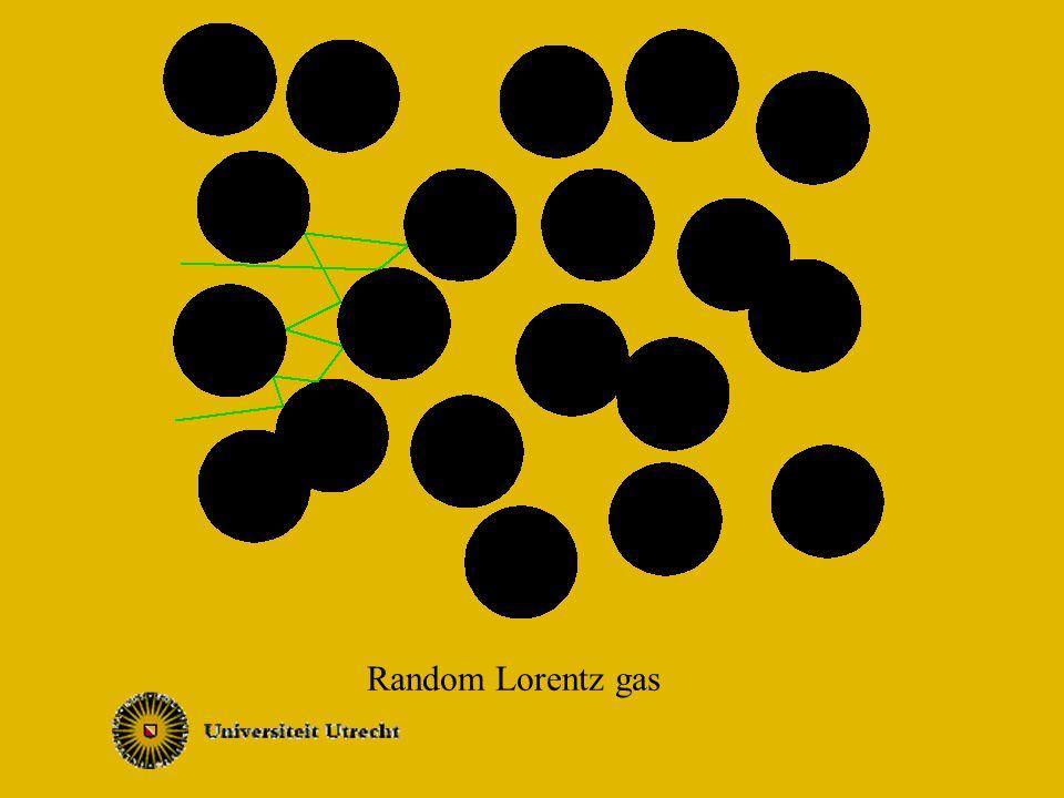Random Lorentz gas