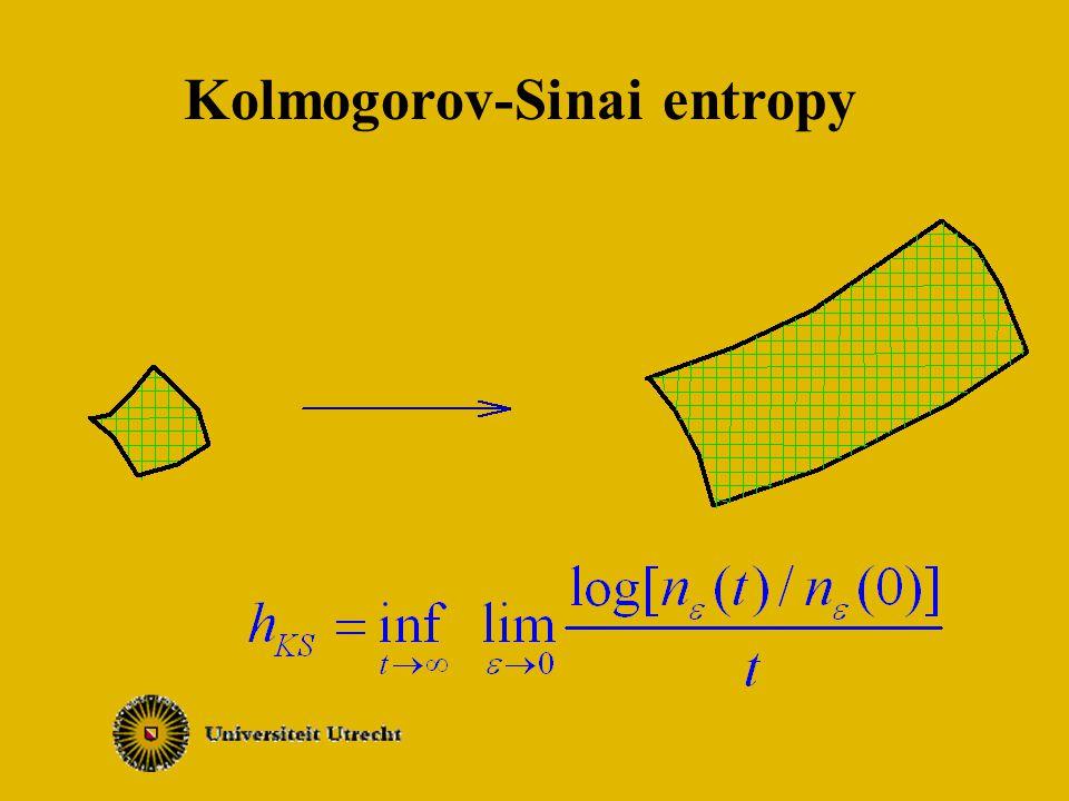 Kolmogorov-Sinai entropy