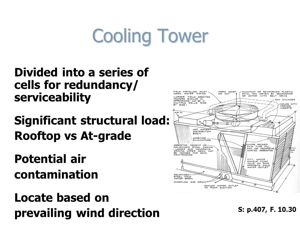 Cooling Tower Divided into a series of cells for redundancy/ serviceability Significant structural load: Rooftop vs At-grade Potential air contamination Locate based on prevailing wind direction S: p.407, F.