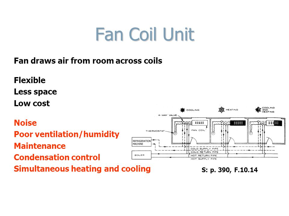 Fan Coil Unit Fan draws air from room across coils Flexible Less space Low cost Noise Poor ventilation/humidity Maintenance Condensation control Simultaneous heating and cooling S: p.