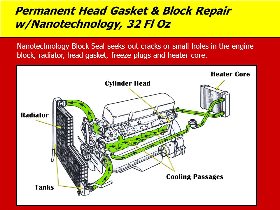 Nanotechnology Block Seal seeks out cracks or small holes in the engine block, radiator, head gasket, freeze plugs and heater core. Permanent Head Gas