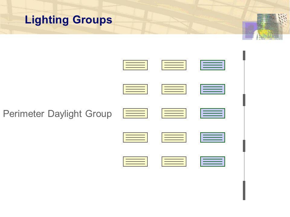 Lighting Groups Perimeter Daylight Group