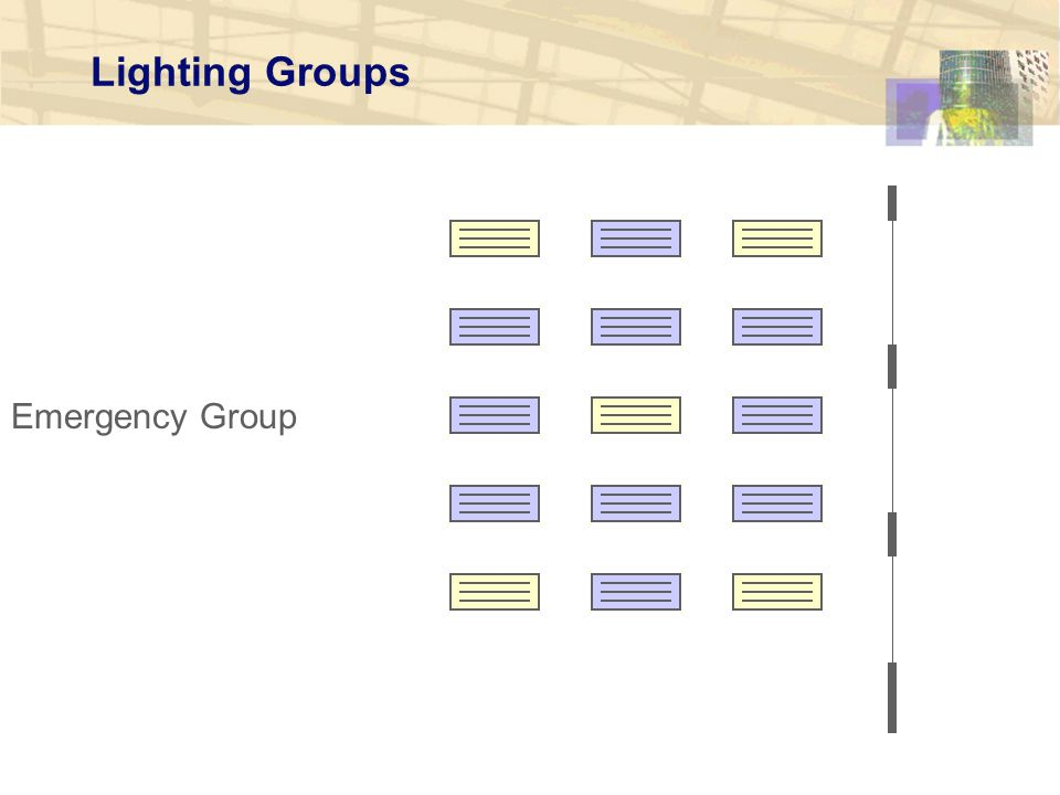 Lighting Groups Emergency Group