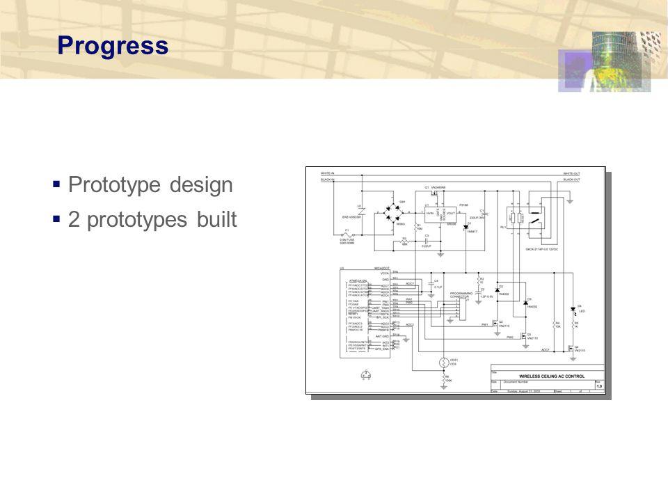 Progress  Prototype design  2 prototypes built