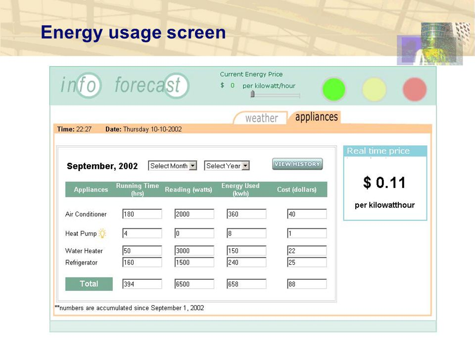 Energy usage screen