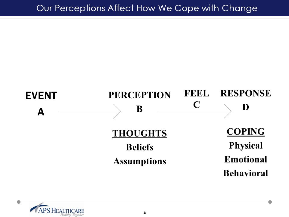 8 Our Perceptions Affect How We Cope with Change EVENT A RESPONSE D COPING Physical Emotional Behavioral PERCEPTION B THOUGHTS Beliefs Assumptions FEE