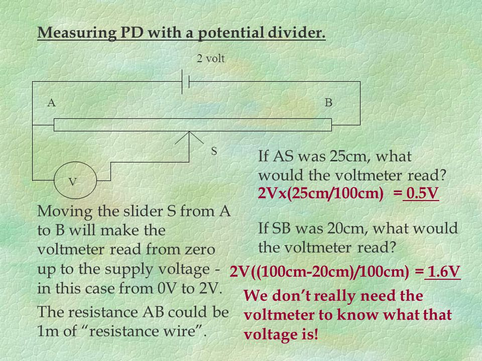 Measuring PD with a potential divider. V S AB 2 volt Moving the slider S from A to B will make the voltmeter read from zero up to the supply voltage -