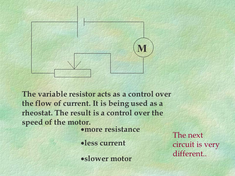 M The variable resistor acts as a control over the flow of current. It is being used as a rheostat. The result is a control over the speed of the moto