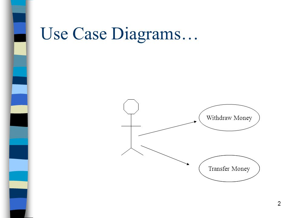 2 Use Case Diagrams… Withdraw Money Transfer Money