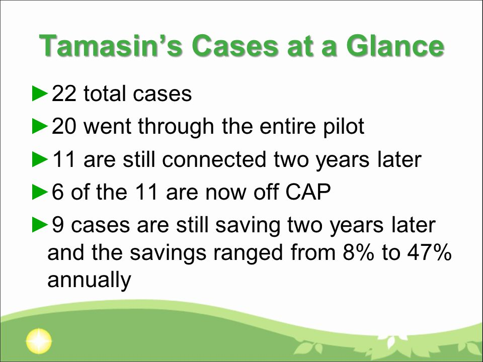 Tamasin's Cases at a Glance ►22 total cases ►20 went through the entire pilot ►11 are still connected two years later ►6 of the 11 are now off CAP ►9 cases are still saving two years later and the savings ranged from 8% to 47% annually