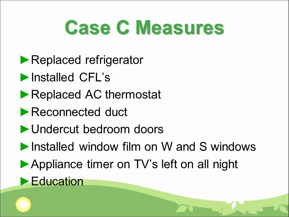 Case C Measures ►Replaced refrigerator ►Installed CFL's ►Replaced AC thermostat ►Reconnected duct ►Undercut bedroom doors ►Installed window film on W and S windows ►Appliance timer on TV's left on all night ►Education