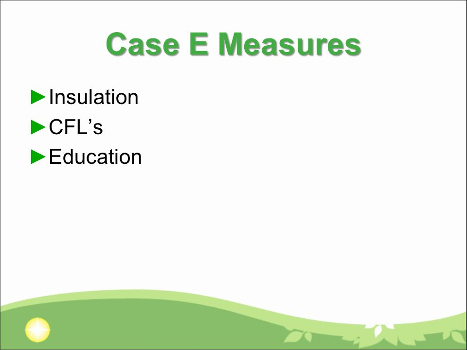 Case E Measures ►Insulation ►CFL's ►Education