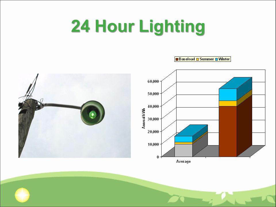 24 Hour Lighting