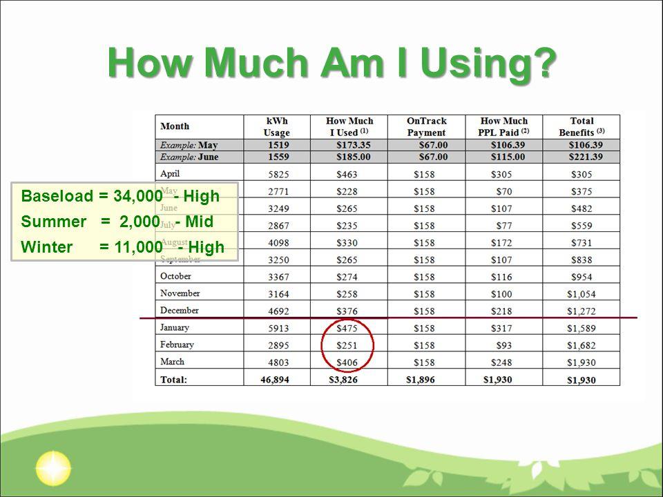 Baseload = 34,000 - High Summer = 2,000 - Mid Winter = 11,000 - High