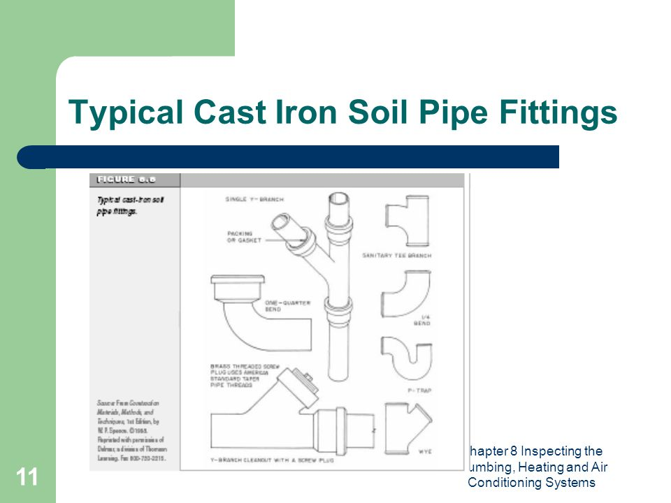 Chapter 8 Inspecting the Plumbing, Heating and Air Conditioning Systems 11 Typical Cast Iron Soil Pipe Fittings