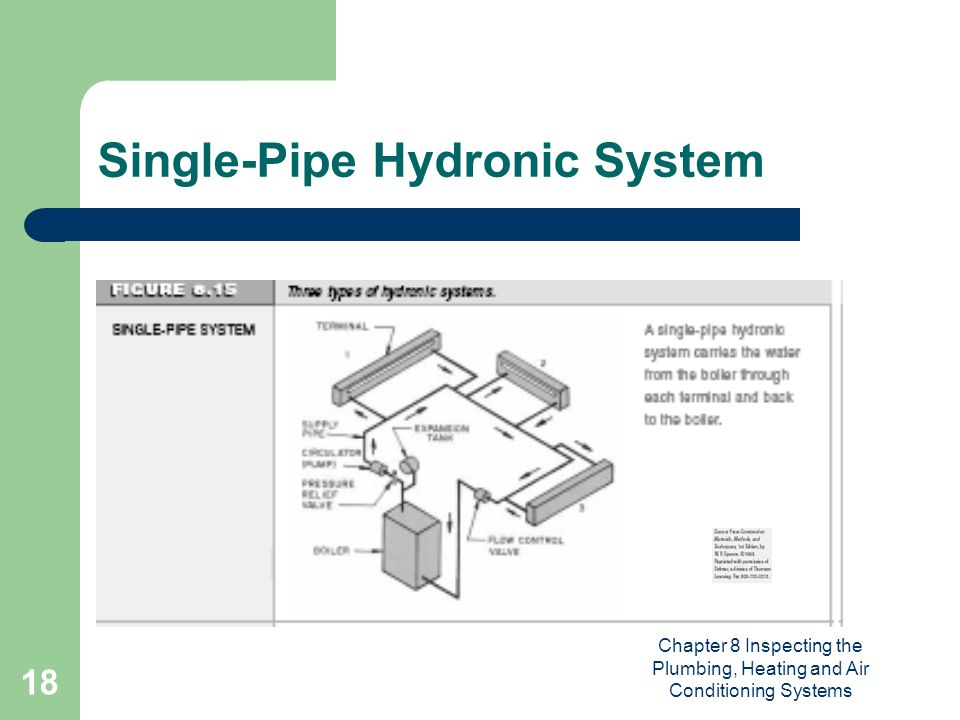 Chapter 8 Inspecting the Plumbing, Heating and Air Conditioning Systems 18 Single-Pipe Hydronic System