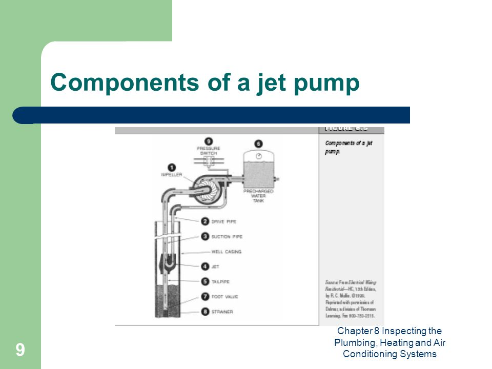 Chapter 8 Inspecting the Plumbing, Heating and Air Conditioning Systems 9 Components of a jet pump