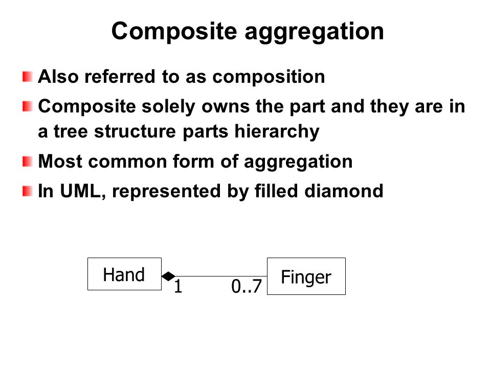 Composite aggregation Also referred to as composition Composite solely owns the part and they are in a tree structure parts hierarchy Most common form of aggregation In UML, represented by filled diamond 10..7 Hand Finger