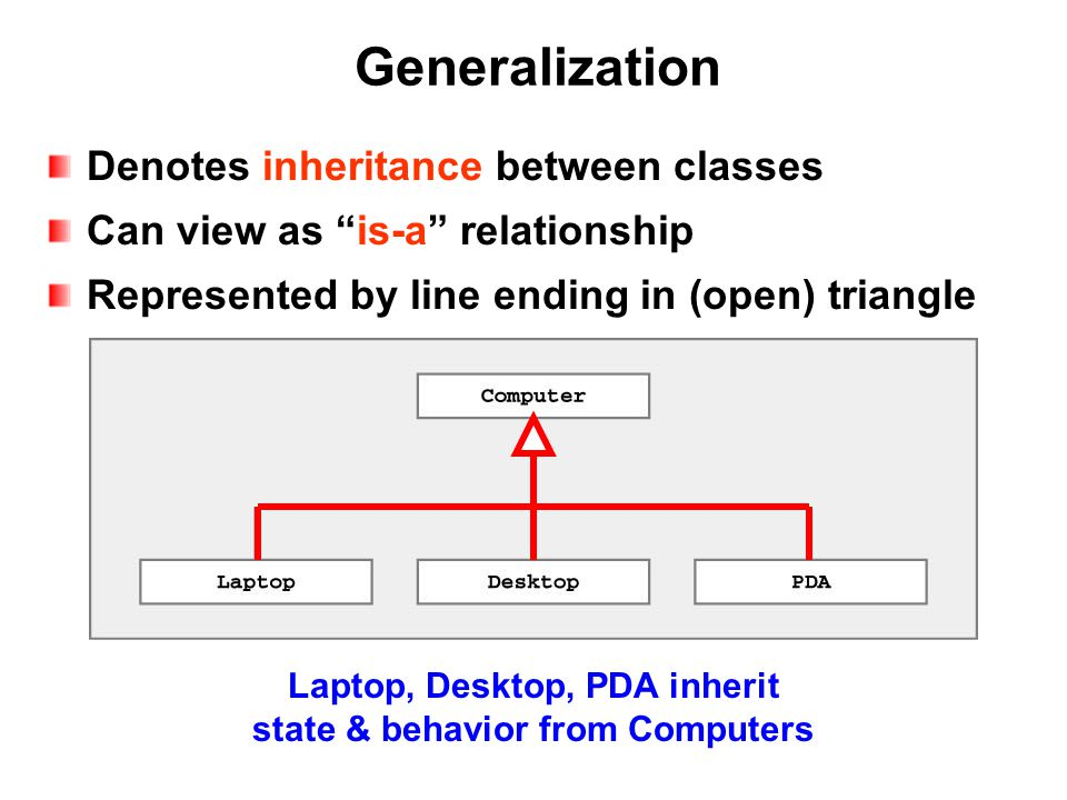 """Generalization Denotes inheritance between classes Can view as """"is-a"""" relationship Represented by line ending in (open) triangle Laptop, Desktop, PDA"""