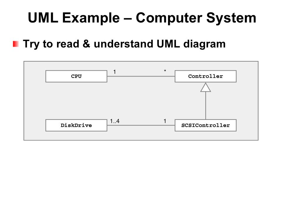 UML Example – Computer System Try to read & understand UML diagram