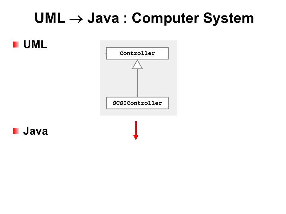 UML  Java : Computer System UML Java