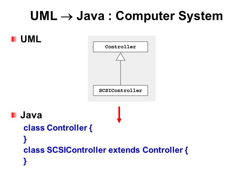 UML  Java : Computer System UML Java class Controller { } class SCSIController extends Controller { }