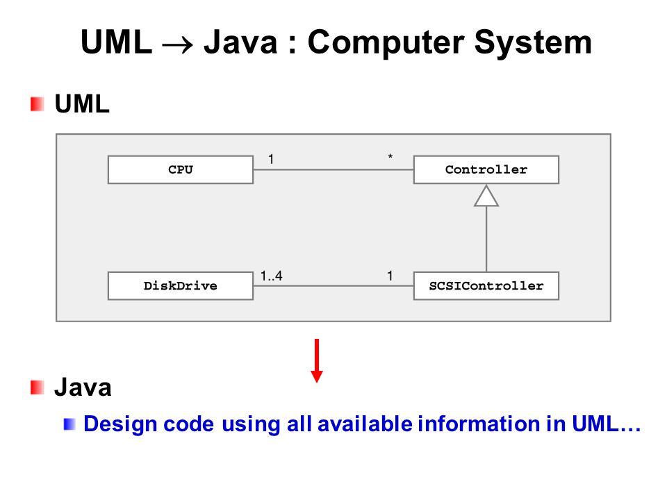 UML  Java : Computer System UML Java Design code using all available information in UML…