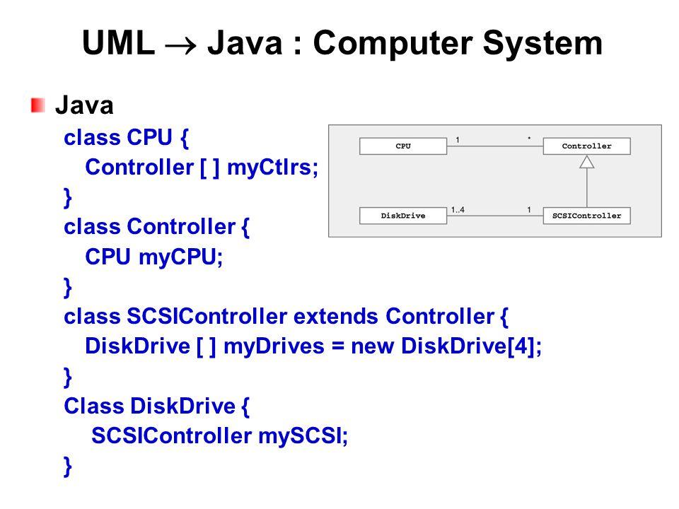 UML  Java : Computer System Java class CPU { Controller [ ] myCtlrs; } class Controller { CPU myCPU; } class SCSIController extends Controller { DiskDrive [ ] myDrives = new DiskDrive[4]; } Class DiskDrive { SCSIController mySCSI; }