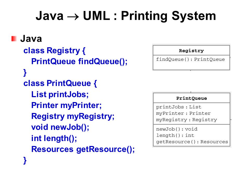 Java  UML : Printing System Java class Registry { PrintQueue findQueue(); } class PrintQueue { List printJobs; Printer myPrinter; Registry myRegistry; void newJob(); int length(); Resources getResource(); }
