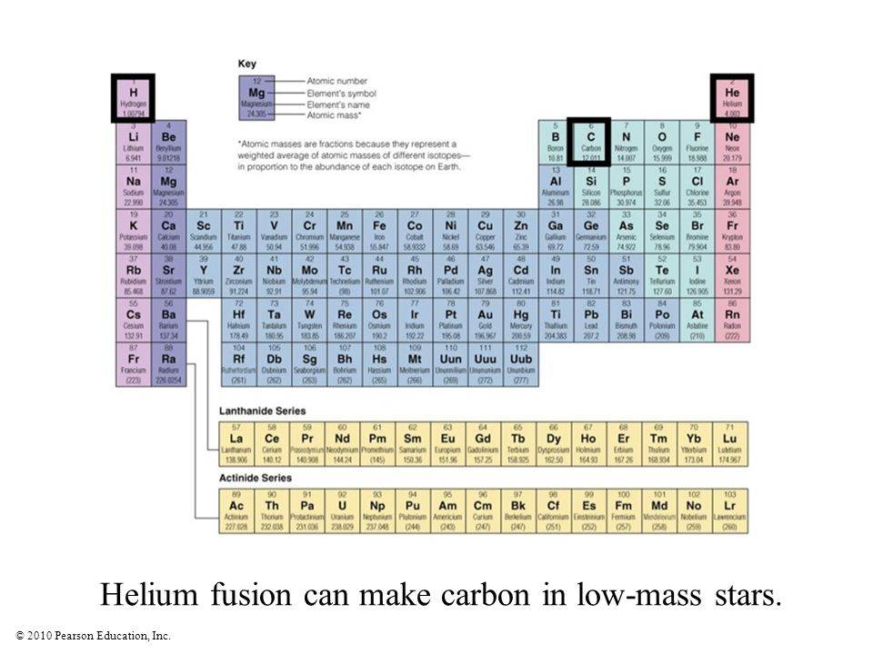 © 2010 Pearson Education, Inc.Helium fusion can make carbon in low-mass stars.