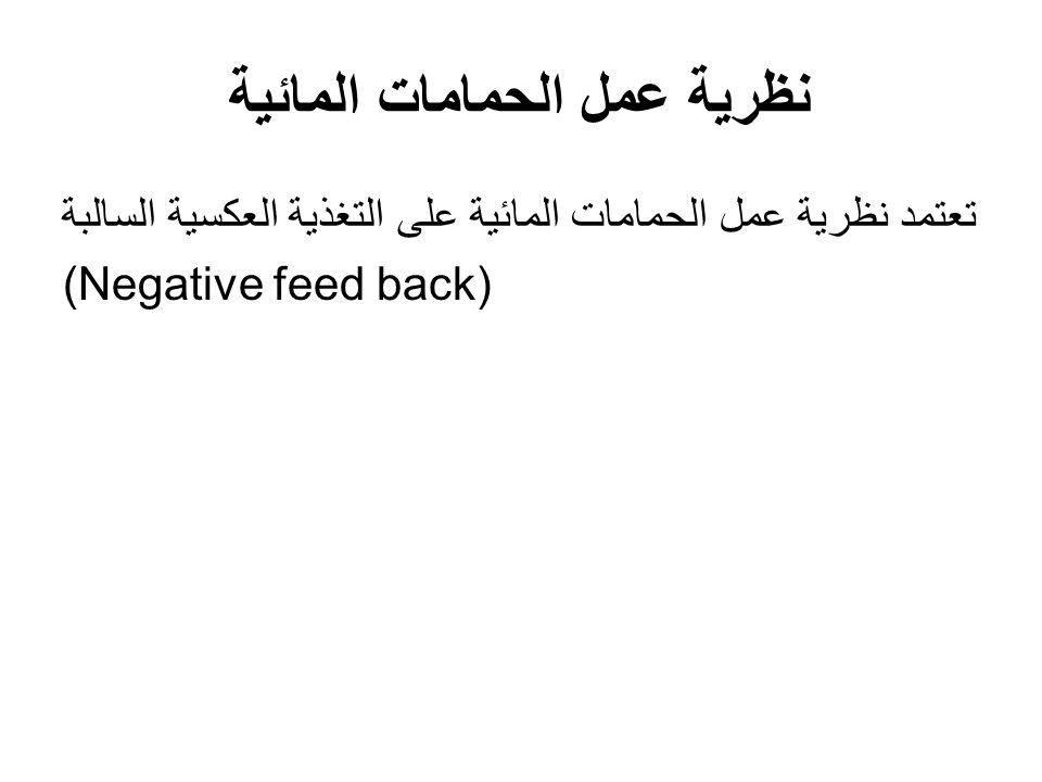 نظرية عمل الحمامات المائية تعتمد نظرية عمل الحمامات المائية على التغذية العكسية السالبة (Negative feed back)