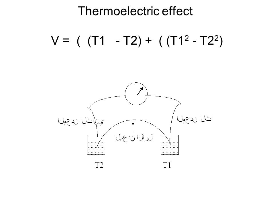 Thermoelectric effect V = ( (T1 - T2) + ( (T1 2 - T2 2 )
