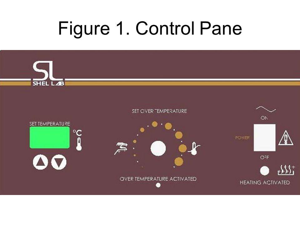 Figure 1. Control Pane
