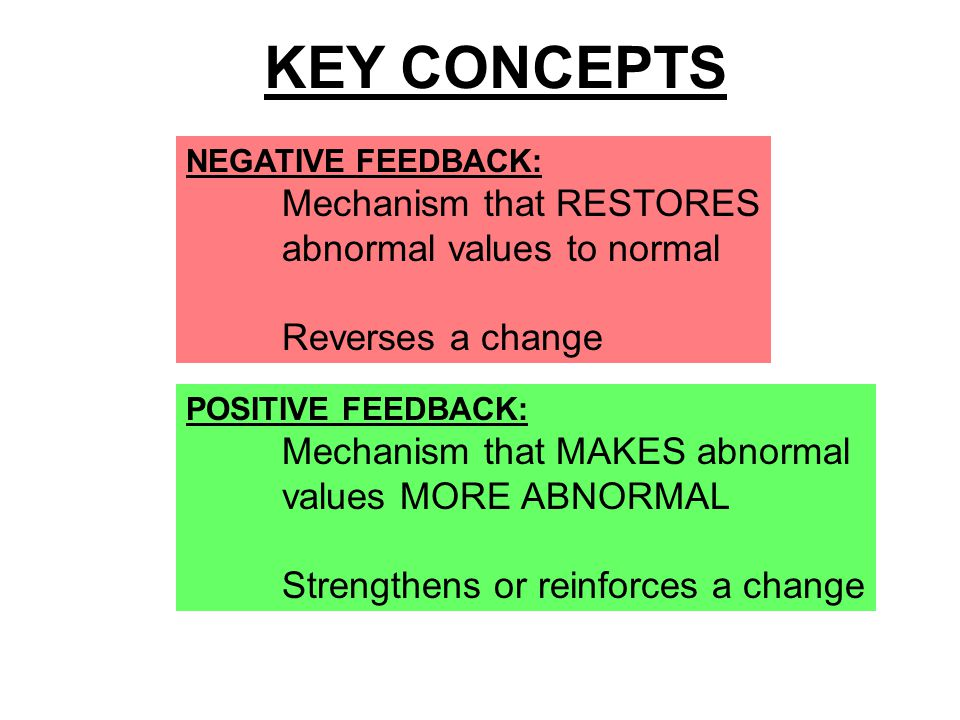 NEGATIVE FEEDBACK: Mechanism that RESTORES abnormal values to normal Reverses a change POSITIVE FEEDBACK: Mechanism that MAKES abnormal values MORE ABNORMAL Strengthens or reinforces a change KEY CONCEPTS