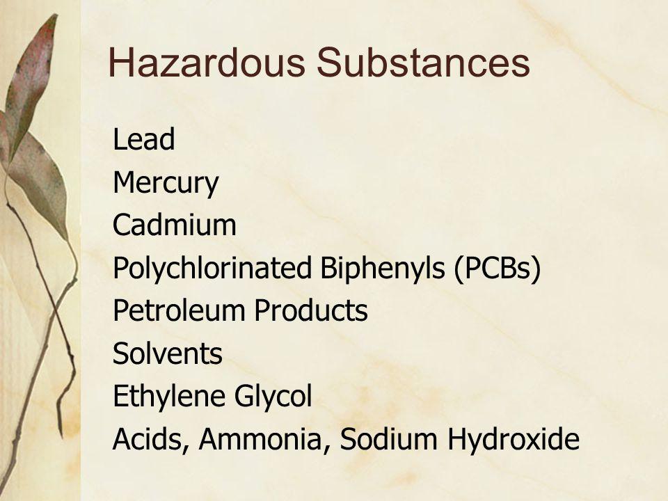 Ethylene Glycol: Where is it.