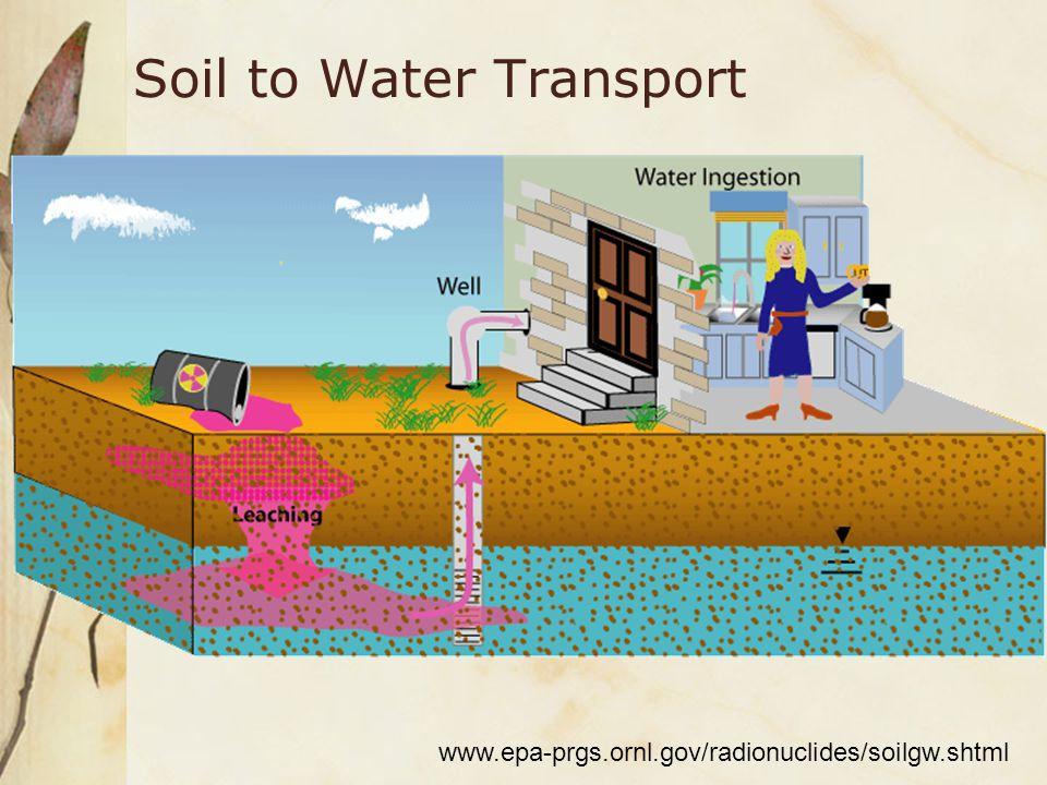 Soil to Water Transport www.epa-prgs.ornl.gov/radionuclides/soilgw.shtml.