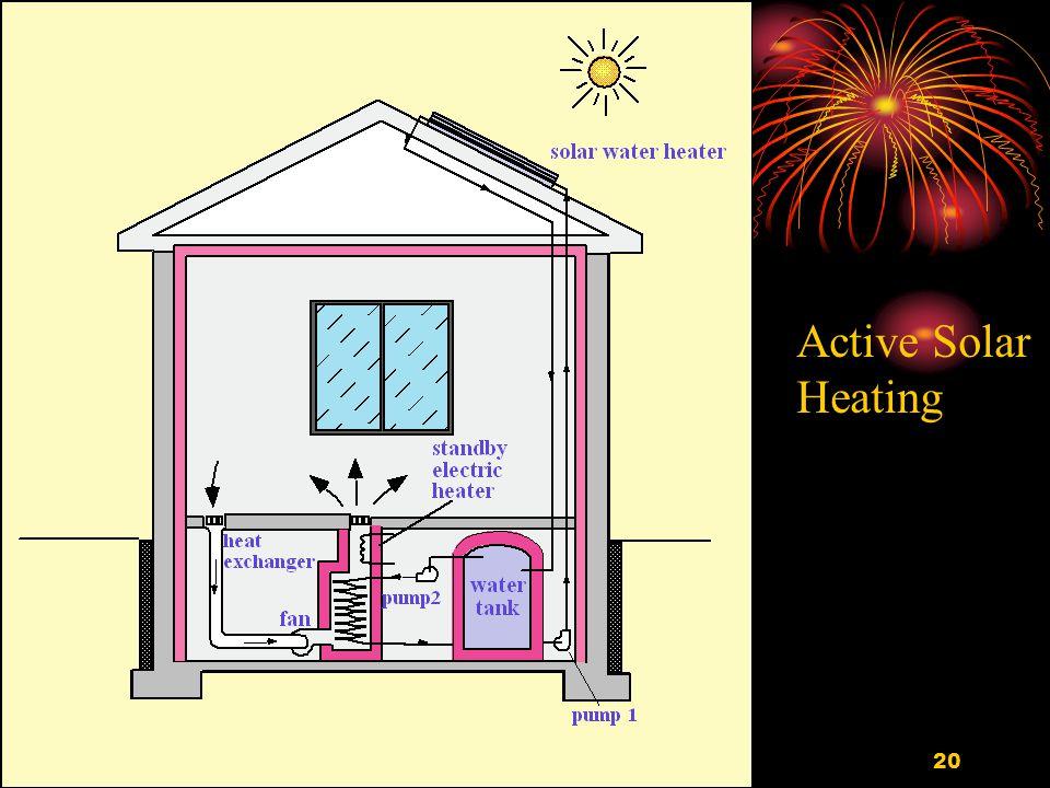 EGEE 10220 Active Solar Heating