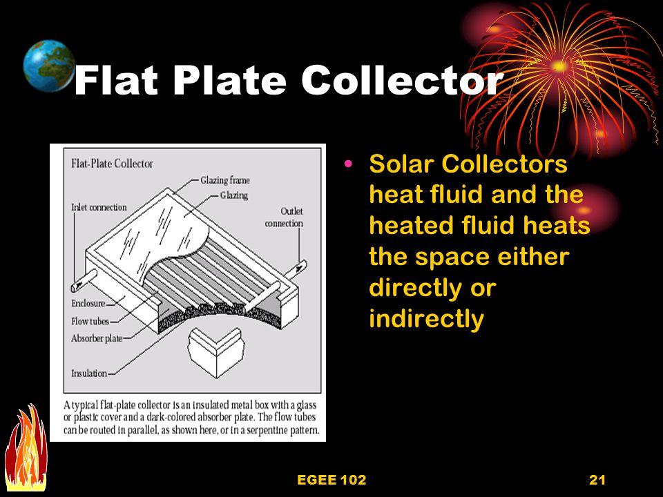 EGEE 10221 Flat Plate Collector Solar Collectors heat fluid and the heated fluid heats the space either directly or indirectly
