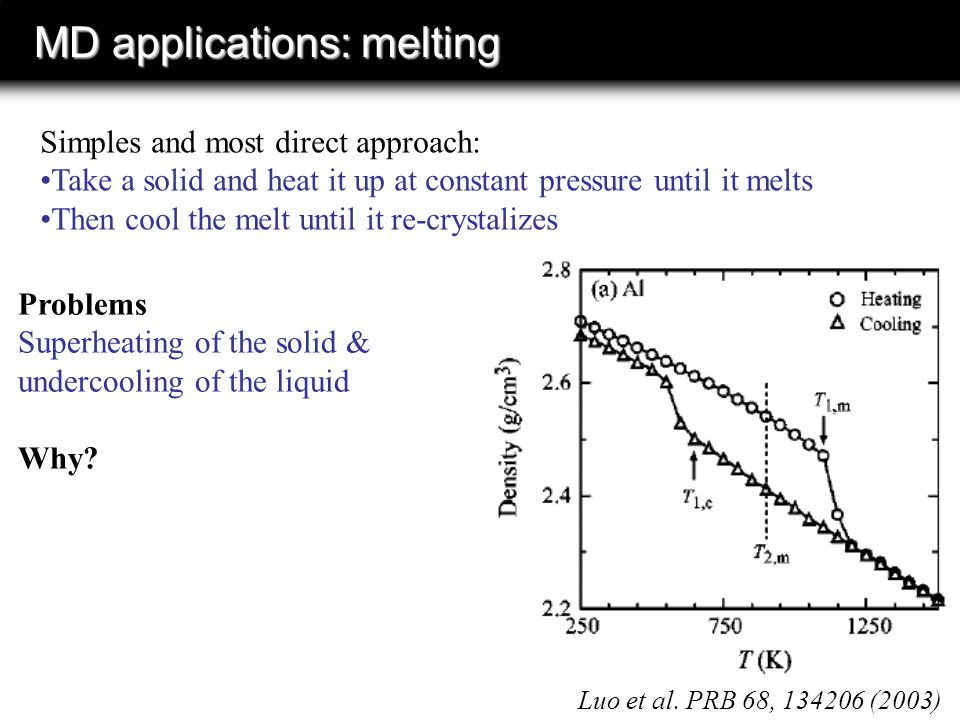 MD applications: melting Luo et al.
