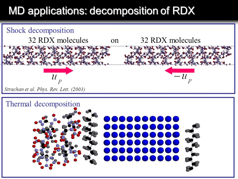 MD applications: decomposition of RDX 32 RDX molecules on 32 RDX molecules Shock decomposition Strachan et al.