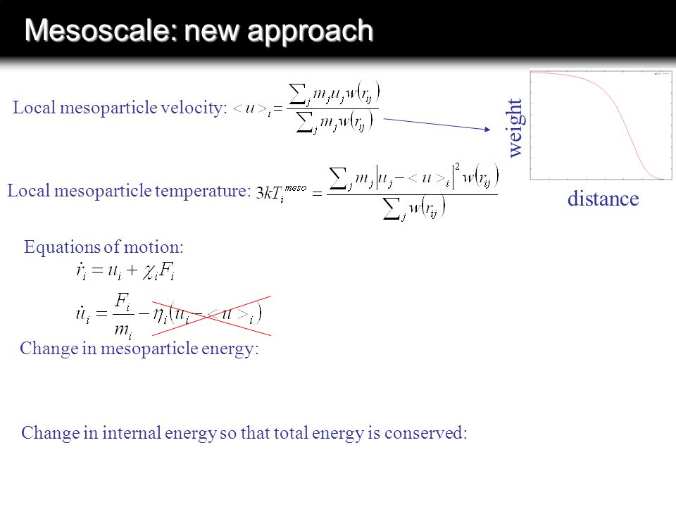 Mesoscale: new approach Local mesoparticle velocity: Local mesoparticle temperature: Change in mesoparticle energy: Change in internal energy so that total energy is conserved: Equations of motion: distance weight