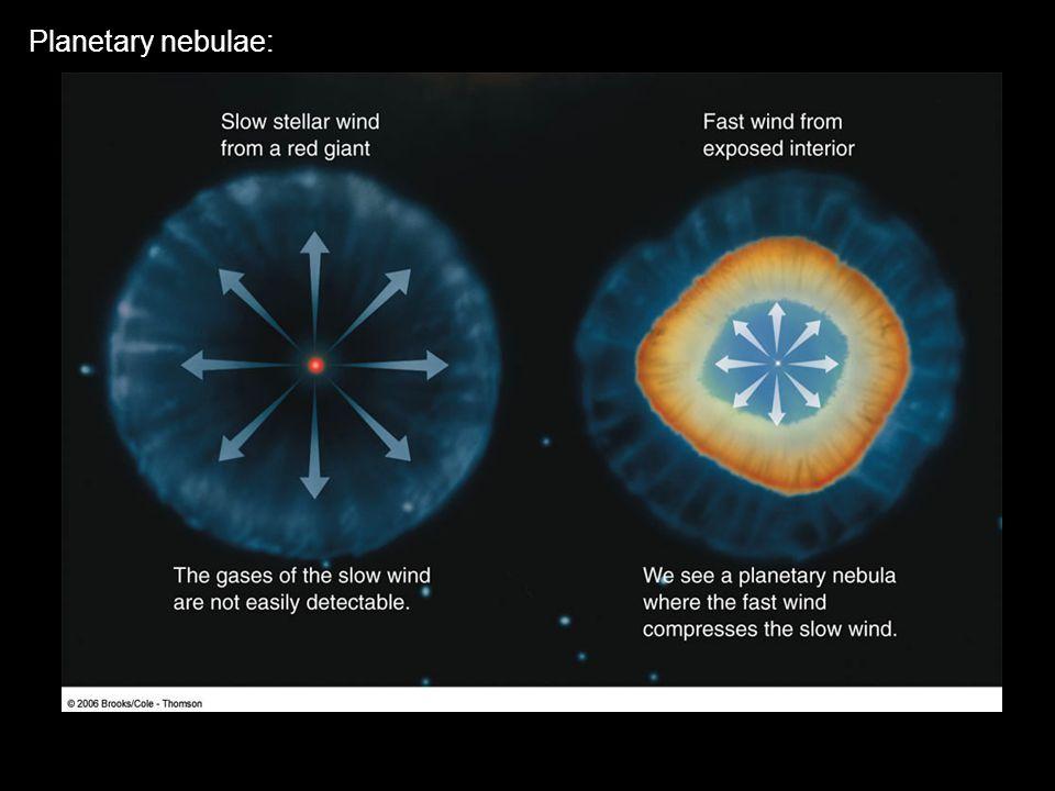 Planetary nebulae: